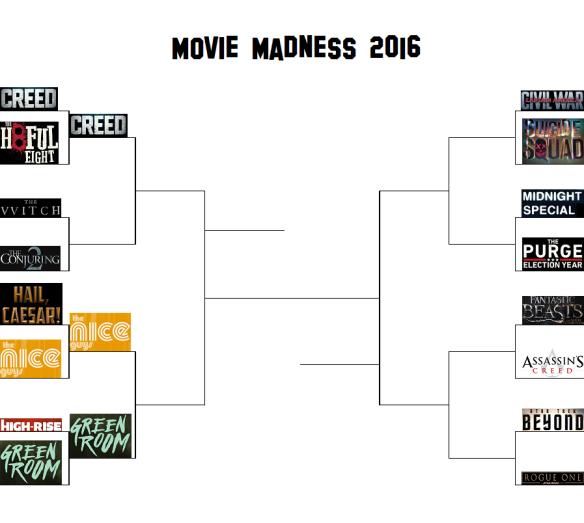 movie madness 2016 - 3